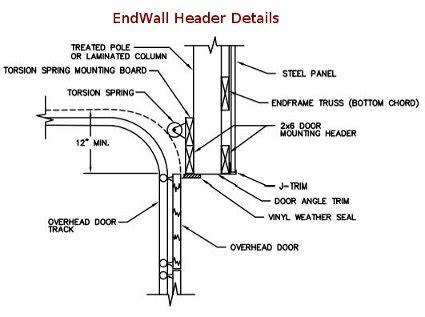 garage door installation garage door replacement