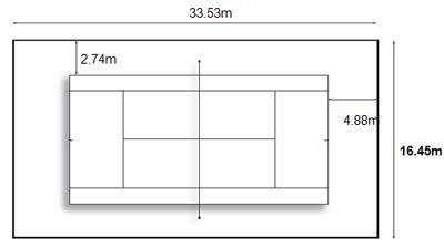 There are a variety of surfaces that can be used to design a tennis court. How Much Will I Need? - Simply Gone