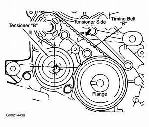 1992 Hyundai Elantra Serpentine Belt Routing And Timing
