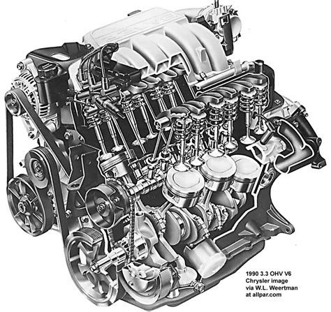 Dodge Caravan 3 3 Engine Diagram by Chrysler Fifth Avenue 3 3 1991 Auto Images And Specification