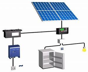 Solarstrom Berechnen : komponenten einer photovoltaikanlage ~ Themetempest.com Abrechnung