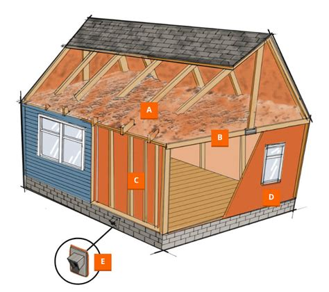insulated house insulation the home depot