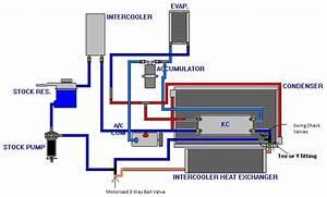 Killer Chiller Heat Exchanger Bypass