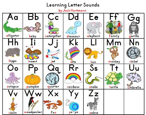 letter sounds chart aloha kindergarten freebies 31343