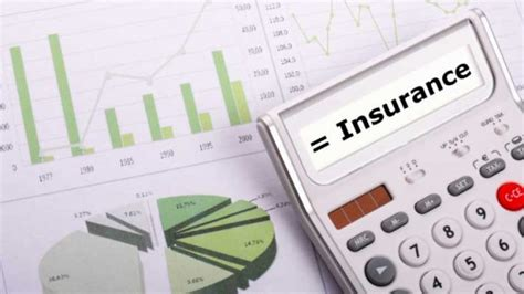Auto Insurance Calculator by Car Insurance Calculator Ontario Auto Insurance Estimator