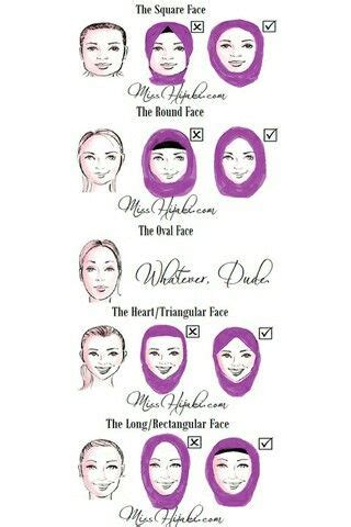 wear hijab    face shapebelieve   matters   respect  rule