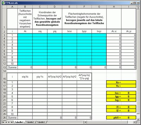 tabelle zur berechnung von flaechentraegheitsmomenten