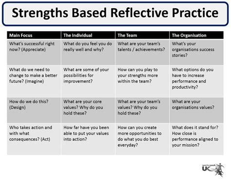reflective practice sports coach uk reflective