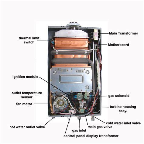 rinnai propane heater troubleshooting rheem rtg 84dvp direct vent propane tankless water heater