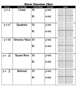 8th Grade Math Functions Domain And Range Worksheets  Ranges Customer Experience And Overalls