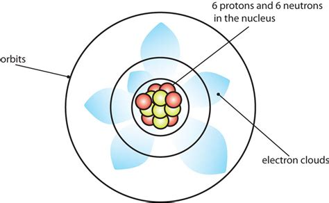 What is an atom? - It's a Question of Physics - The Atomic