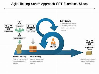 Agile Scrum Ppt Testing Approach Slides Examples