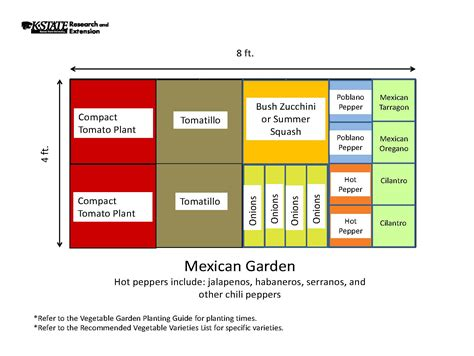 vegetable garden design template free izvipi