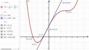 Steigung Einer Parabel Berechnen : kurvendiskussion funktion 4 grades mit sattelpunkt und ganz geogebra ~ Themetempest.com Abrechnung