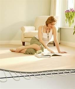 Fußbodenheizung Fräsen Nachteile : fu bodenheizung segen oder plage ~ Michelbontemps.com Haus und Dekorationen