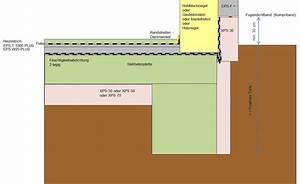 Bodenplatte Aufbau Ohne Keller : fachreihe bauen das fundament energieleben ~ Yasmunasinghe.com Haus und Dekorationen
