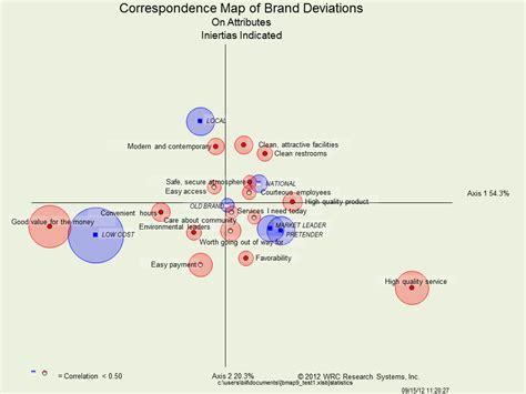 brandmap  features