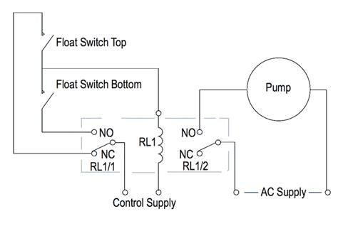 How Create Pump Control Circuit Automatically