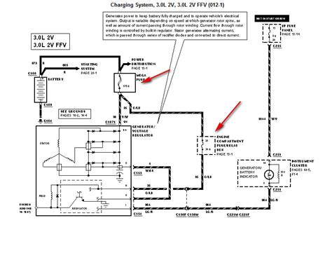 search results fuse box diagram   ford taurus located