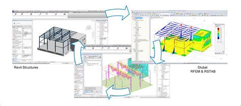 Ifc Der Offene Standard Fuer Bim Modelle by Building Information Modeling Und Statiksoftware