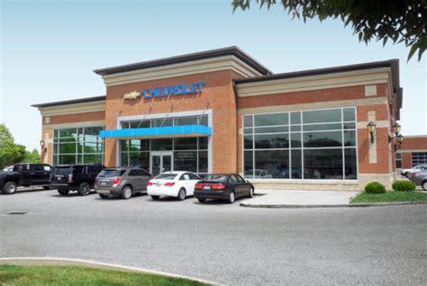 Dealership Updates - RWA Architects