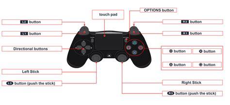 Ps4 Controller Diagram by Web Manual Hatsune Miku Project Future Tone