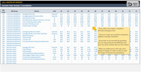 kpi reporting format   spreadshee kpi reporting