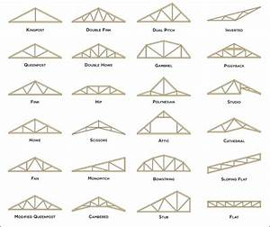 Roof truss systems for 40 foot roof truss