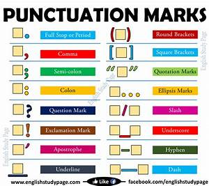 Punctuation Marks in English – English Study Page