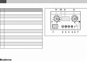 Buderus Logamax Plus Gb152 : handleiding buderus logamax plus gb 152 16 24t pagina 12 van 48 deutsch ~ Eleganceandgraceweddings.com Haus und Dekorationen
