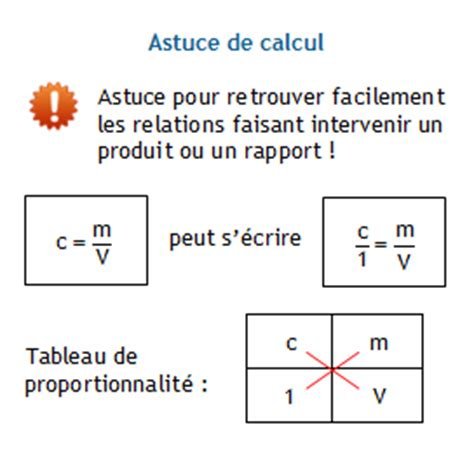 comment calculer la surface d une chambre calculer la concentration massique d 39 une solution
