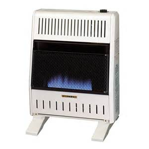 Gas Fireplace Ratings