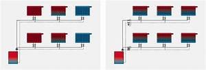 Hydraulischer Abgleich Heizkörper : hydraulischer abgleich vogel noot ~ Lizthompson.info Haus und Dekorationen