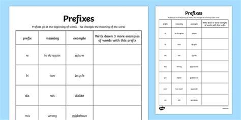 prefixes worksheet prefixes prefixes and suffixes prefix