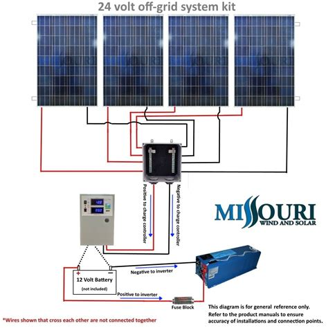 wiring diagram for 4 solar panels 1000 watt 24 volt off grid solar panel kit techno off