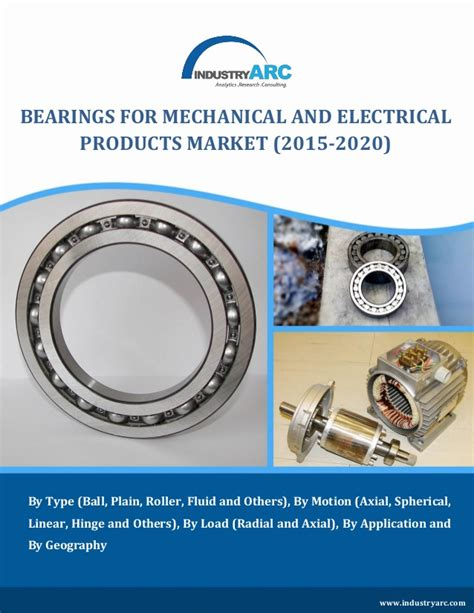Bearings For Mechanical Electrical Products Market