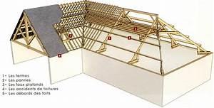 Charpente Traditionnelle Bois En Kit : charpente bois nom des pieces obtenez des ~ Premium-room.com Idées de Décoration
