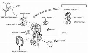 1993 Toyota 4runner Starter Relay Location - Wiring Diagrams Image Free