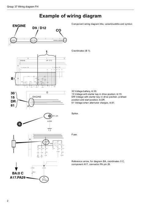Volvo Fh13 Wiring Diagram by Volvo Wiring Diagram Fh