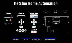 Home Automation Software for the Mac – Automated Home