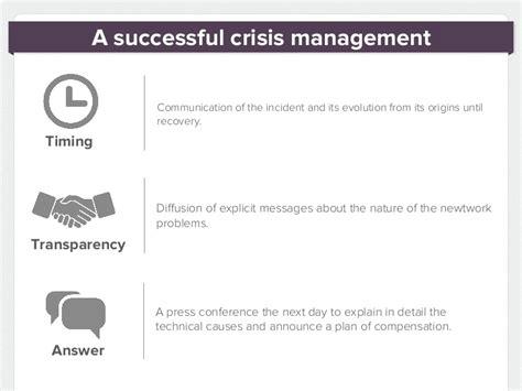 orange works  social media  manage crisis