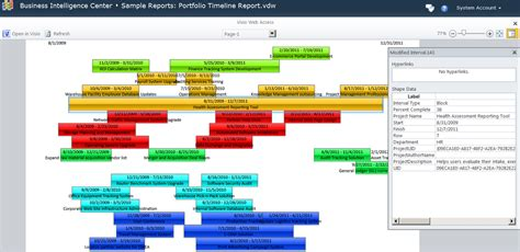 Visio Project Timeline Template by Project Server Business Intelligence Resources Part 1