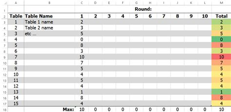 trivia night score sheet template