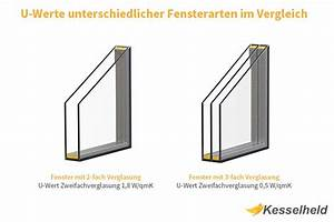 Fenster U Wert : u wert f r fenster was schreibt die enev vor kesselheld ~ Watch28wear.com Haus und Dekorationen