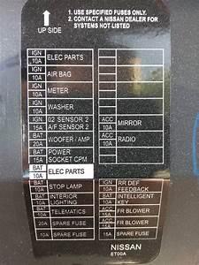 Which Fuse For Dashcam Hardwire - Allsentra Com