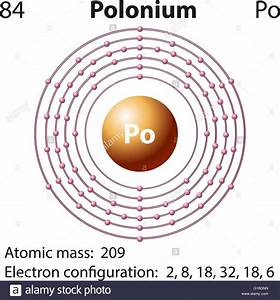 Polonium Stock Photos  U0026 Polonium Stock Images