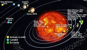 Map Of Active Space Probes Serving Earth Right Now