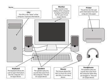 Parts Computer Worksheets Including Laptop Diagram
