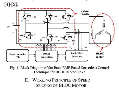 Block Diagram Starter Motor by Figure I From Analysis Of Position And Speed Of