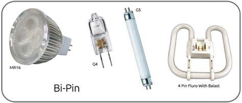 Caravan Light Bulb Types Explained